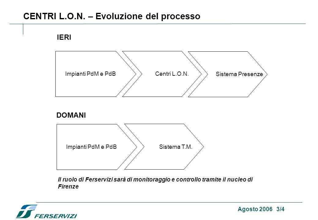 Agosto 2006 3/4 CENTRI L.O.N.– Evoluzione del processo Impianti PdM e PdB Centri L.O.N.