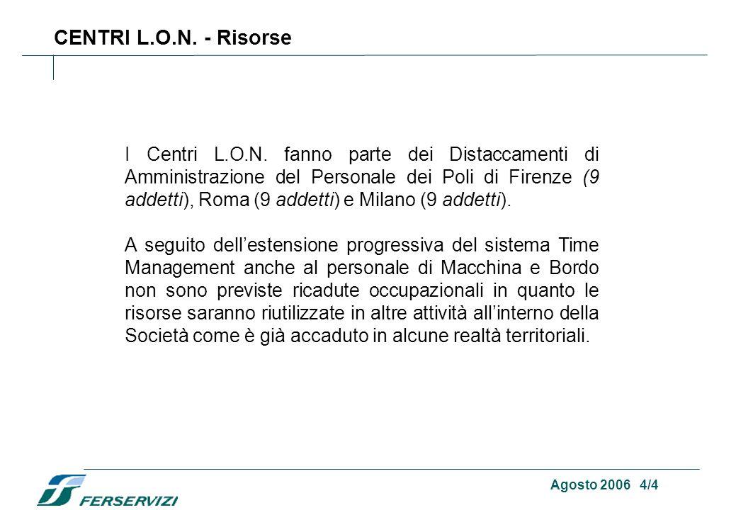 Agosto 2006 3/4 CENTRI L.O.N. – Evoluzione del processo Impianti PdM e PdB Centri L.O.N.