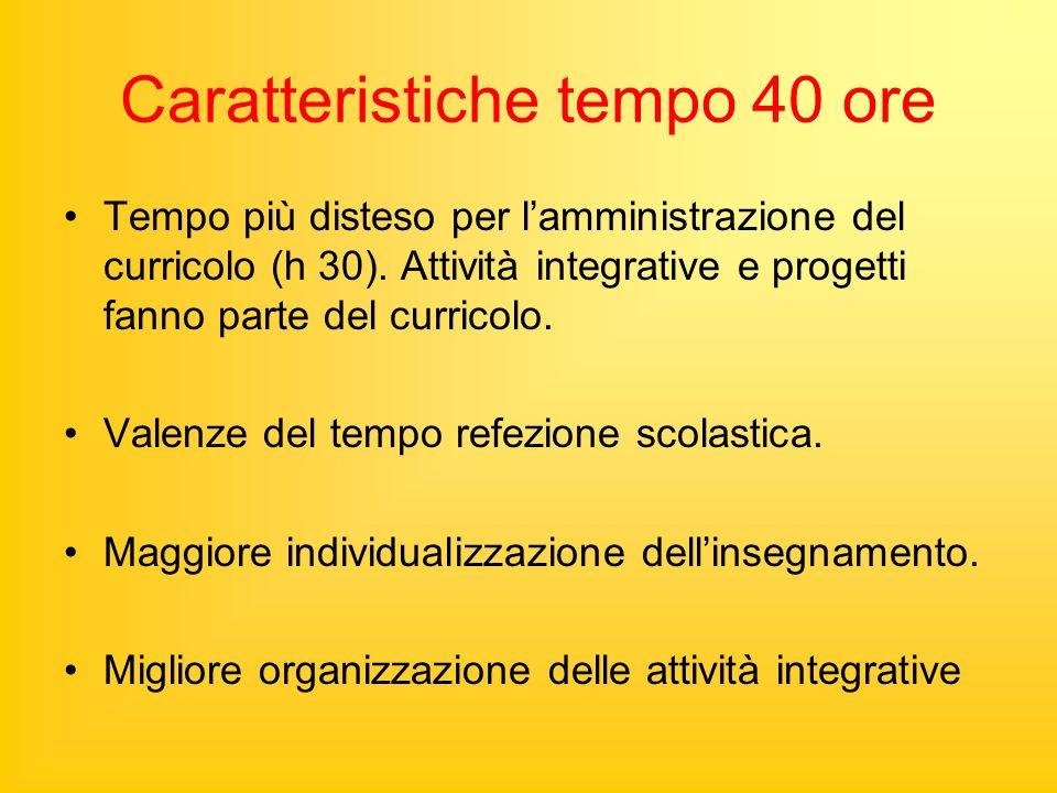 Caratteristiche tempo 40 ore Tempo più disteso per lamministrazione del curricolo (h 30).