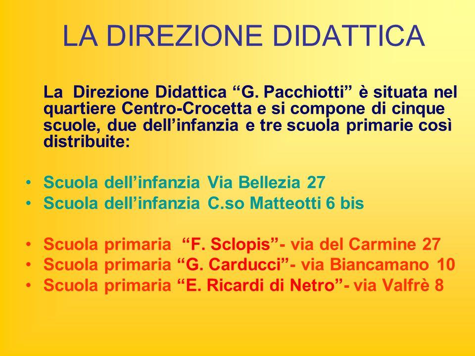 LA DIREZIONE DIDATTICA La Direzione Didattica G.