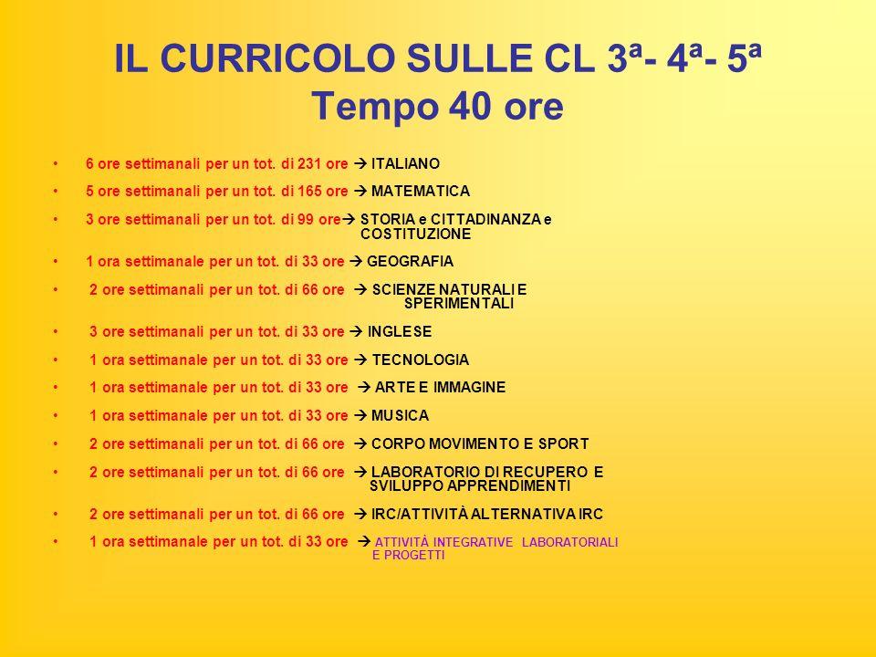 IL CURRICOLO SULLE CL 3ª- 4ª- 5ª Tempo 40 ore 6 ore settimanali per un tot.