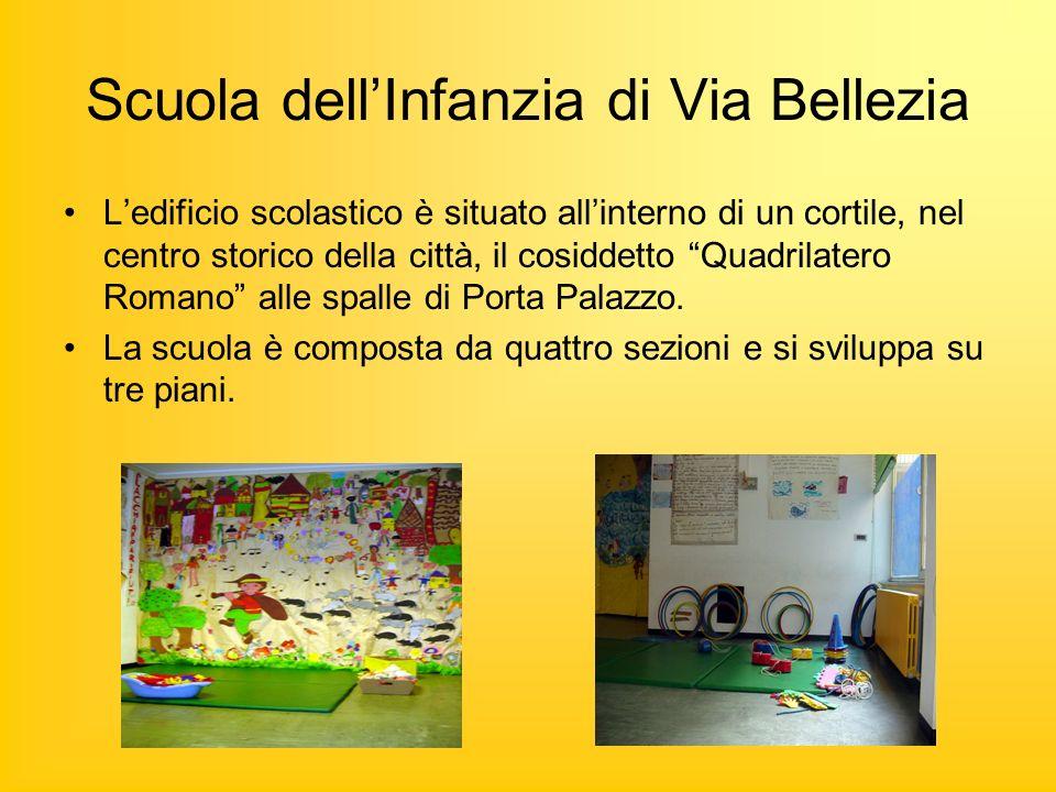 Scuola dellInfanzia di Via Bellezia Ledificio scolastico è situato allinterno di un cortile, nel centro storico della città, il cosiddetto Quadrilatero Romano alle spalle di Porta Palazzo.