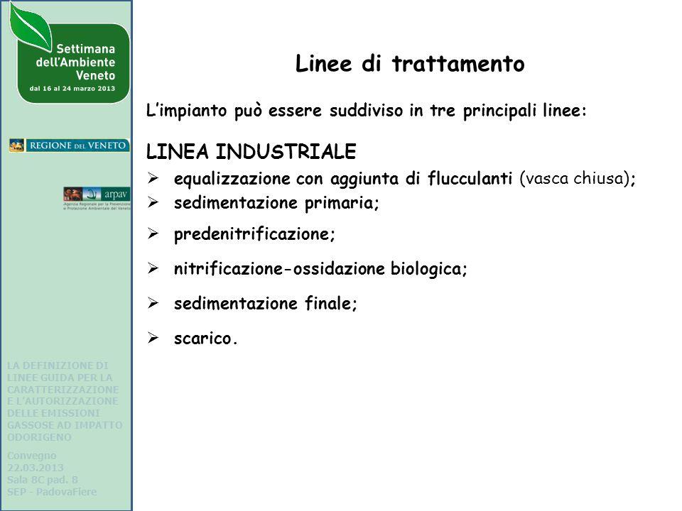 Linee di trattamento Limpianto può essere suddiviso in tre principali linee: LINEA INDUSTRIALE equalizzazione con aggiunta di flucculanti (vasca chiusa); sedimentazione primaria; predenitrificazione; nitrificazione-ossidazione biologica; sedimentazione finale; scarico.