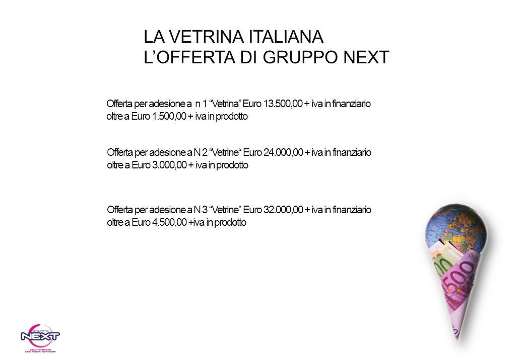 LA VETRINA ITALIANA LOFFERTA DI GRUPPO NEXT Offerta per adesione a n 1 Vetrina Euro 13.500,00 + iva in finanziario oltre a Euro 1.500,00 + iva in prod