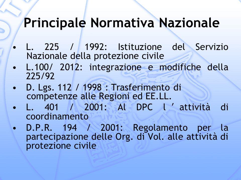 Principale Normativa Nazionale L.