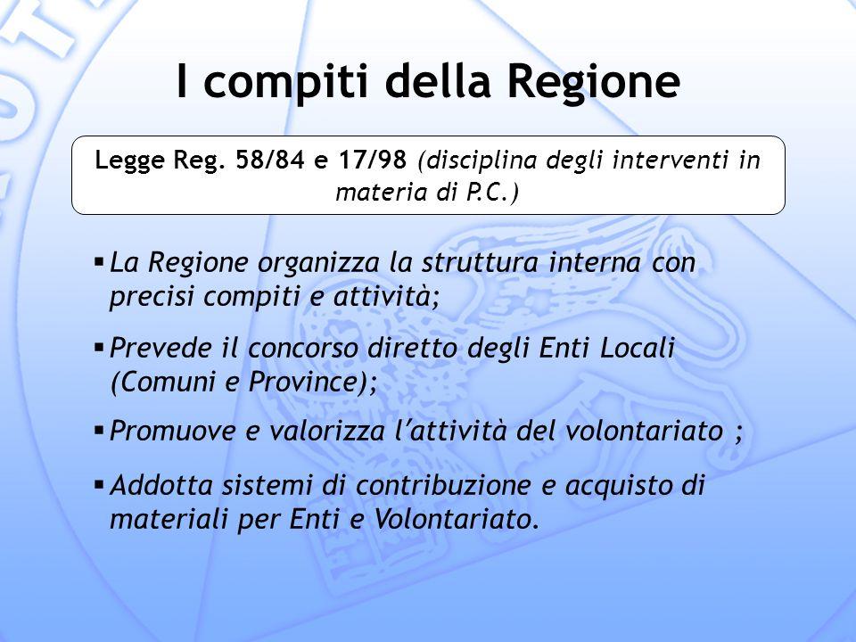 I compiti della Regione Legge Reg.