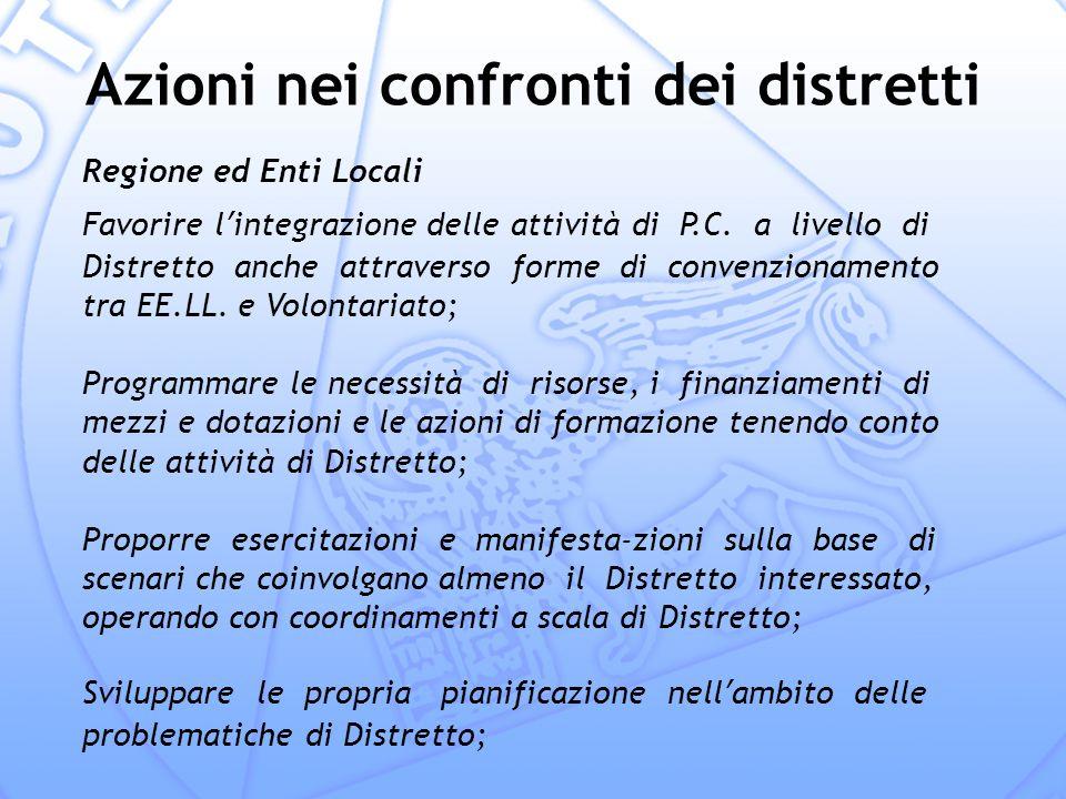 Azioni nei confronti dei distretti Regione ed Enti Locali Favorire lintegrazione delle attività di P.C.