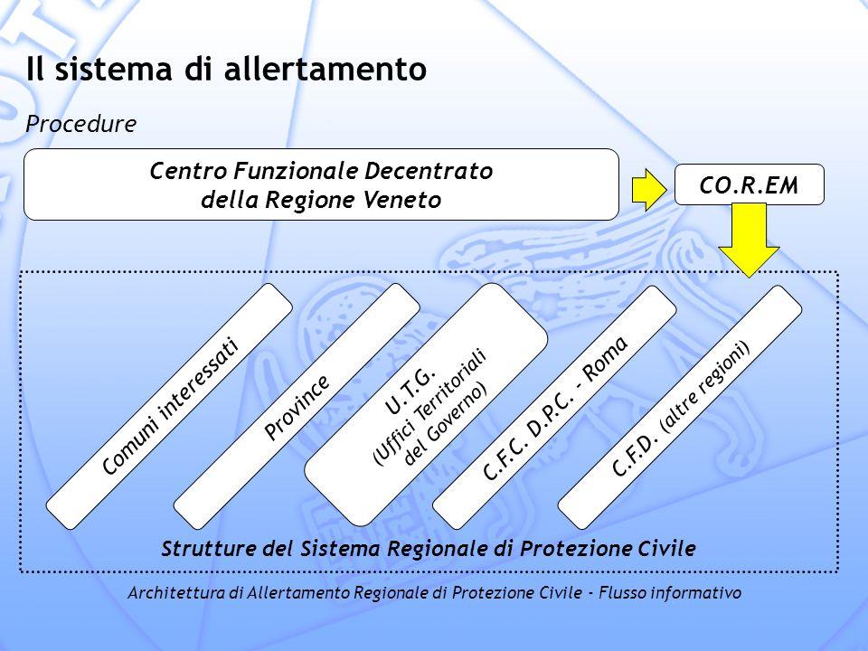 Il sistema di allertamento Procedure Centro Funzionale Decentrato della Regione Veneto CO.R.EM Architettura di Allertamento Regionale di Protezione Civile - Flusso informativo Strutture del Sistema Regionale di Protezione Civile Comuni interessatiProvince U.T.G.