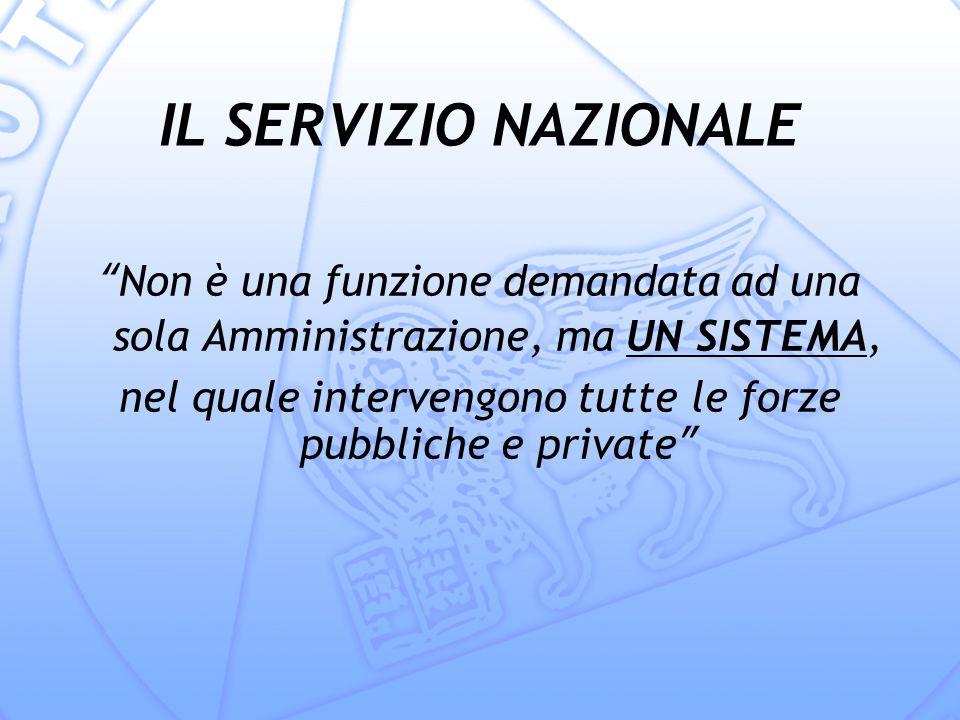 IL SERVIZIO NAZIONALE Non è una funzione demandata ad una sola Amministrazione, ma UN SISTEMA, nel quale intervengono tutte le forze pubbliche e private