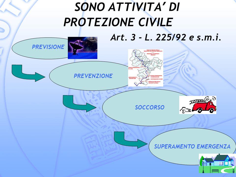 SONO ATTIVITA DI PROTEZIONE CIVILE Art.3 - L. 225/92 e s.m.i.