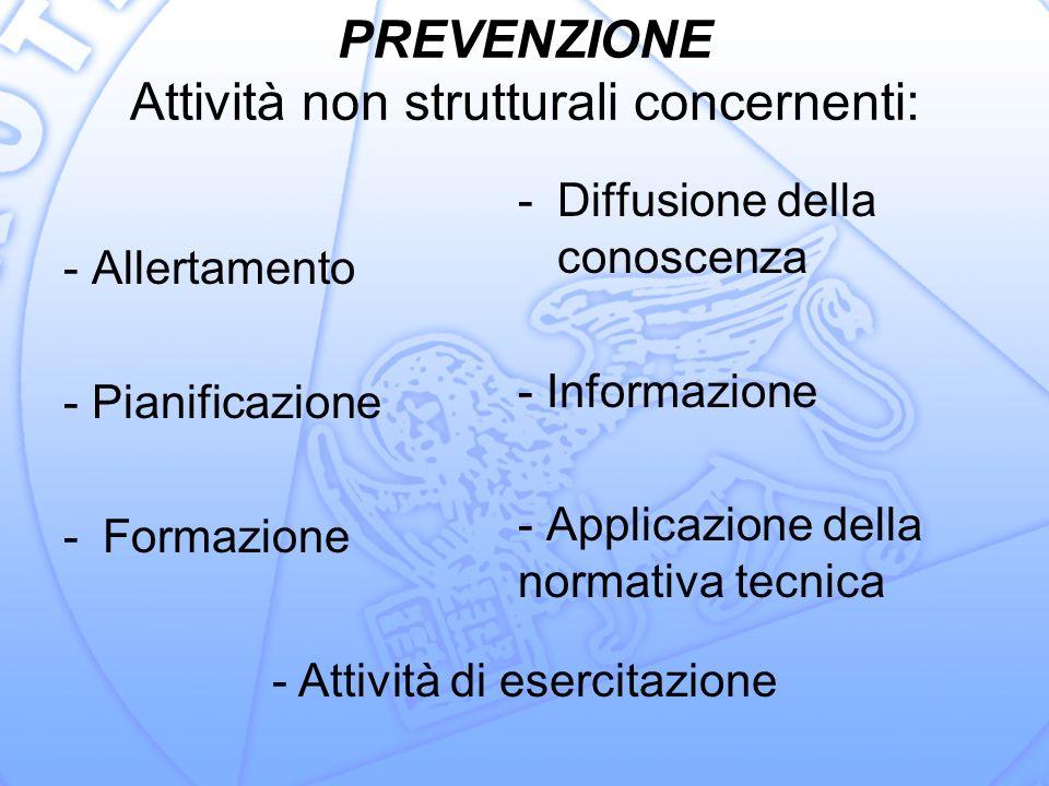 PREVENZIONE Attività non strutturali concernenti: - Allertamento - Pianificazione -Formazione -Diffusione della conoscenza - Informazione - Applicazione della normativa tecnica - Attività di esercitazione