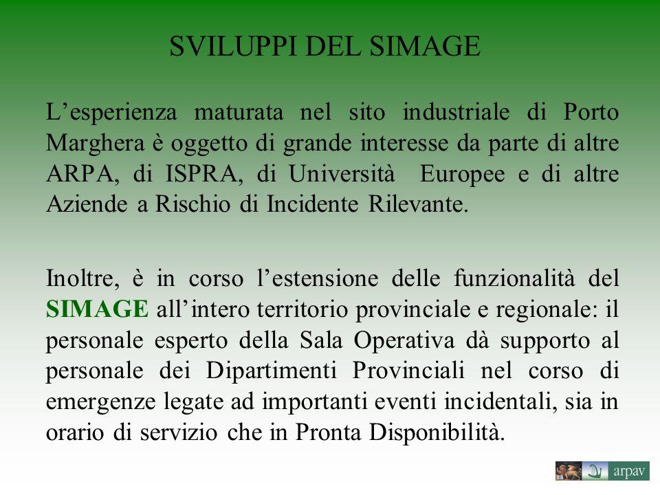 SVILUPPI DEL SIMAGE Lesperienza maturata nel sito industriale di Porto Marghera è oggetto di grande interesse da parte di altre ARPA, di ISPRA, di Uni
