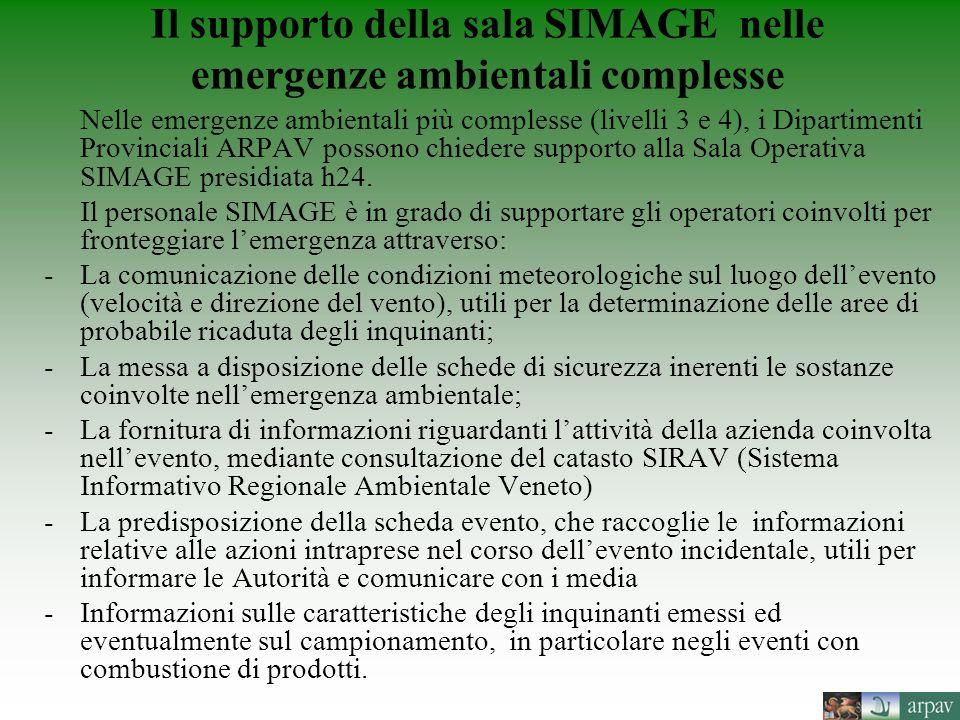 Il supporto della sala SIMAGE nelle emergenze ambientali complesse Nelle emergenze ambientali più complesse (livelli 3 e 4), i Dipartimenti Provincial