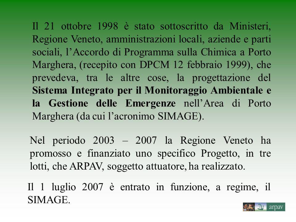 Il 1 luglio 2007 è entrato in funzione, a regime, il SIMAGE. Nel periodo 2003 – 2007 la Regione Veneto ha promosso e finanziato uno specifico Progetto