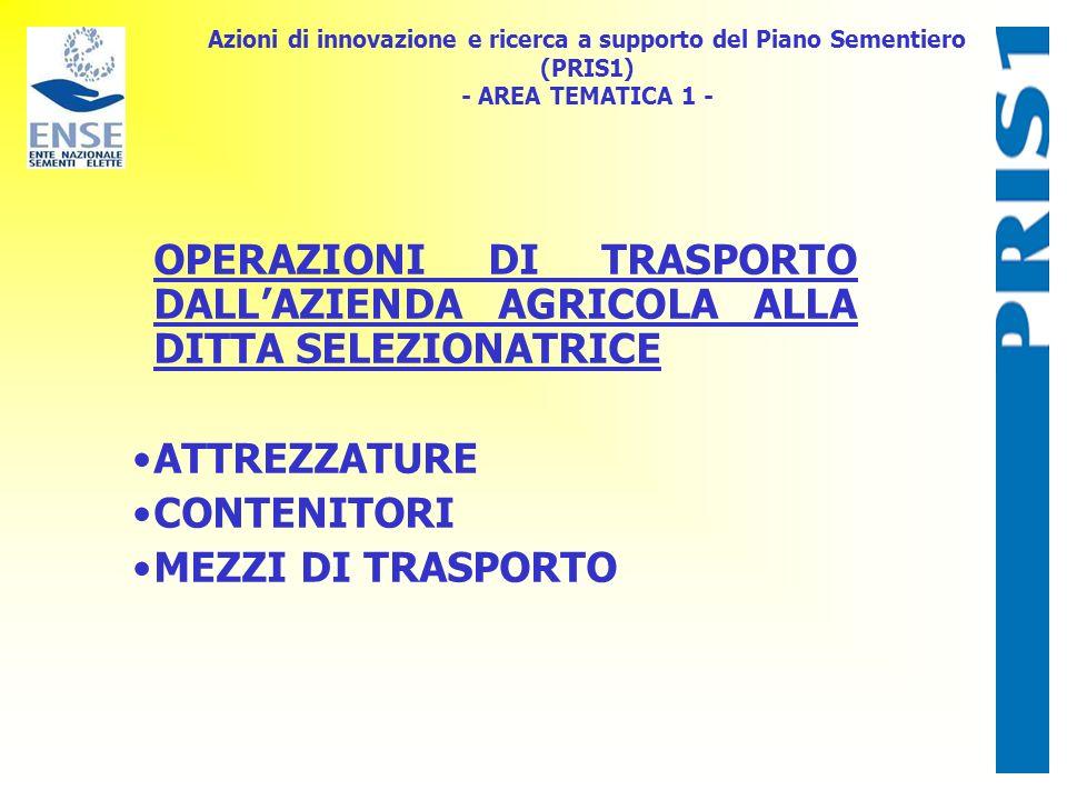 Azioni di innovazione e ricerca a supporto del Piano Sementiero (PRIS1) - AREA TEMATICA 1 - OPERAZIONI DI TRASPORTO DALLAZIENDA AGRICOLA ALLA DITTA SE
