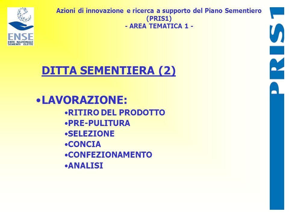 Azioni di innovazione e ricerca a supporto del Piano Sementiero (PRIS1) - AREA TEMATICA 1 - DITTA SEMENTIERA (2) LAVORAZIONE: RITIRO DEL PRODOTTO PRE-