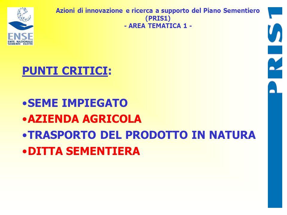 Azioni di innovazione e ricerca a supporto del Piano Sementiero (PRIS1) - AREA TEMATICA 1 - PUNTI CRITICI: SEME IMPIEGATO AZIENDA AGRICOLA TRASPORTO D