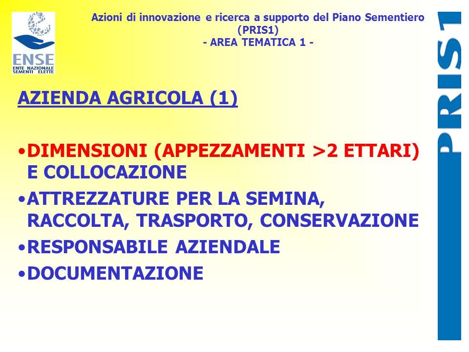 Azioni di innovazione e ricerca a supporto del Piano Sementiero (PRIS1) - AREA TEMATICA 1 - AZIENDA AGRICOLA (1) DIMENSIONI (APPEZZAMENTI >2 ETTARI) E