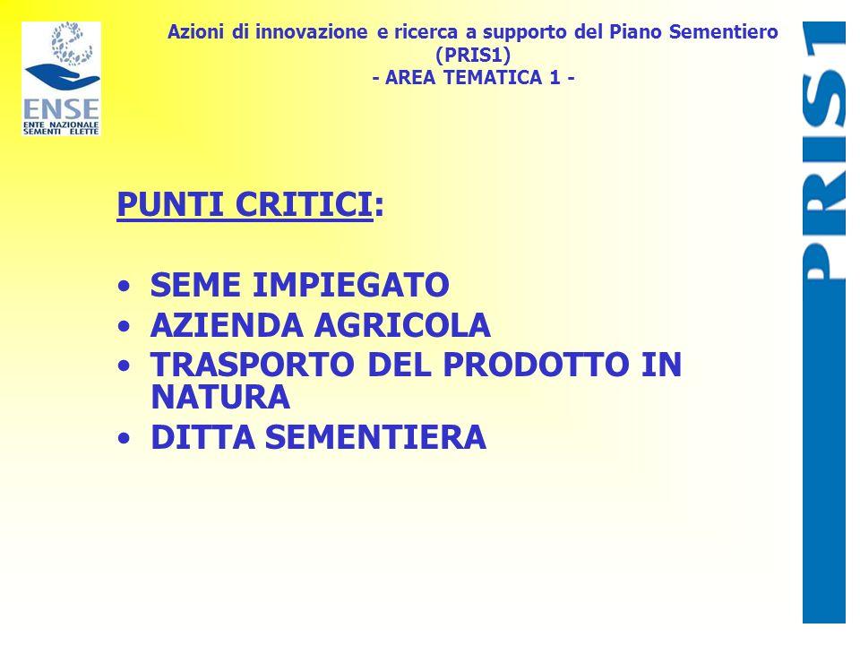 Azioni di innovazione e ricerca a supporto del Piano Sementiero (PRIS1) - AREA TEMATICA 1 - PUNTI CRITICI: SEME IMPIEGATO AZIENDA AGRICOLA TRASPORTO DEL PRODOTTO IN NATURA DITTA SEMENTIERA