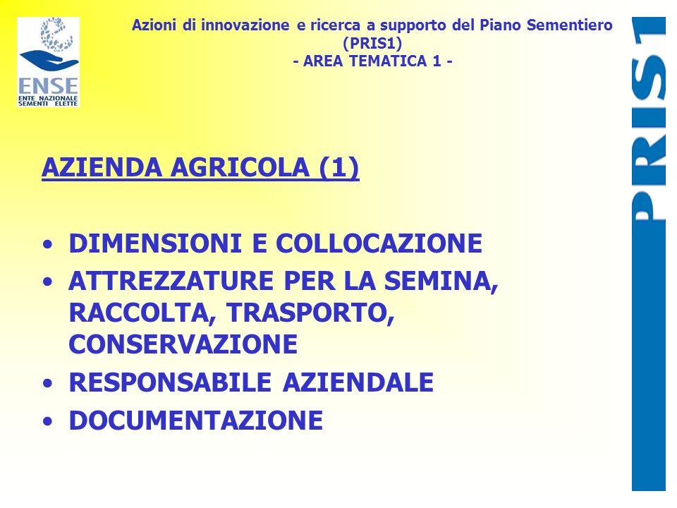 Azioni di innovazione e ricerca a supporto del Piano Sementiero (PRIS1) - AREA TEMATICA 1 - AZIENDA AGRICOLA (1) DIMENSIONI E COLLOCAZIONE ATTREZZATURE PER LA SEMINA, RACCOLTA, TRASPORTO, CONSERVAZIONE RESPONSABILE AZIENDALE DOCUMENTAZIONE