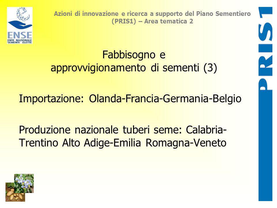Azioni di innovazione e ricerca a supporto del Piano Sementiero (PRIS1) – Area tematica 2 Fabbisogno e approvvigionamento di sementi (3) Importazione: