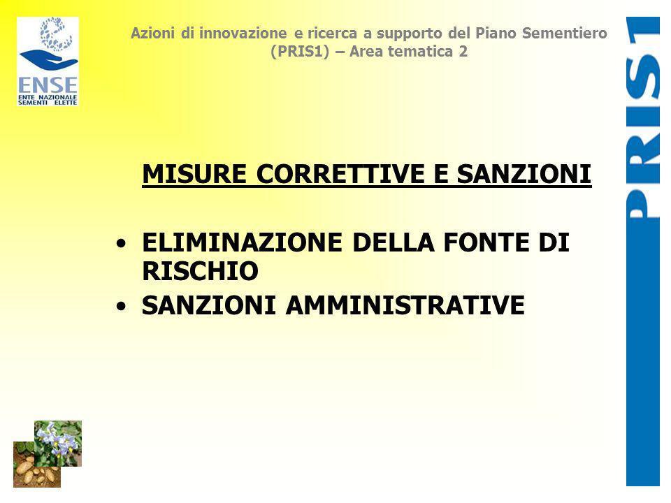 Azioni di innovazione e ricerca a supporto del Piano Sementiero (PRIS1) – Area tematica 2 MISURE CORRETTIVE E SANZIONI ELIMINAZIONE DELLA FONTE DI RIS