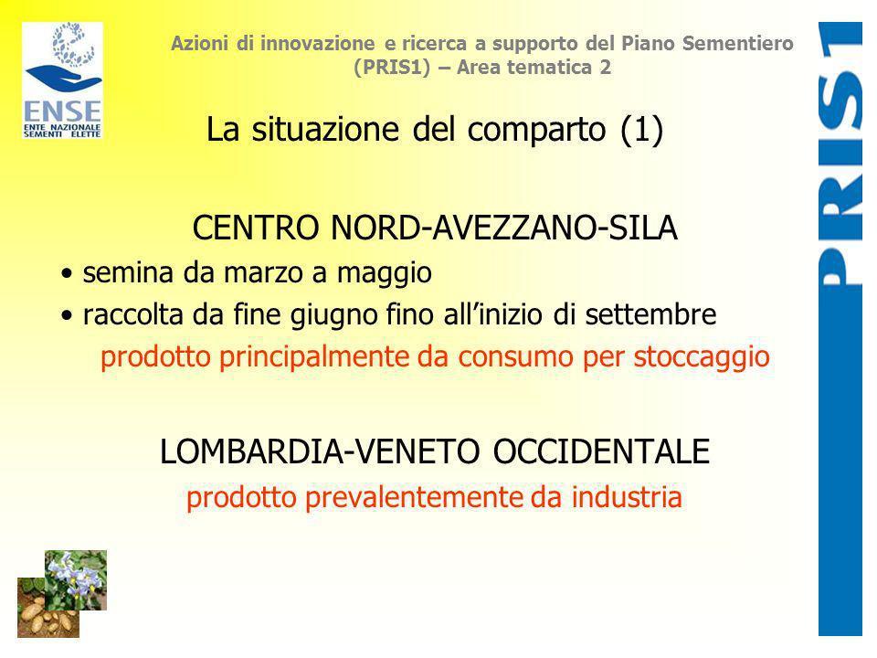 Azioni di innovazione e ricerca a supporto del Piano Sementiero (PRIS1) – Area tematica 2 La situazione del comparto (1) CENTRO NORD-AVEZZANO-SILA sem