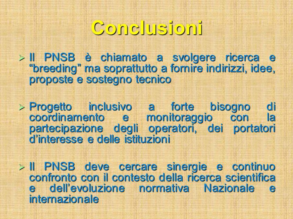 Conclusioni Il PNSB è chiamato a svolgere ricerca e breeding ma soprattutto a fornire indirizzi, idee, proposte e sostegno tecnico Il PNSB è chiamato