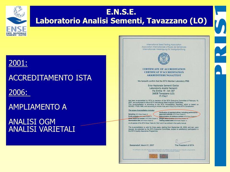 2001: ACCREDITAMENTO ISTA 2006: AMPLIAMENTO A ANALISI OGM ANALISI VARIETALI