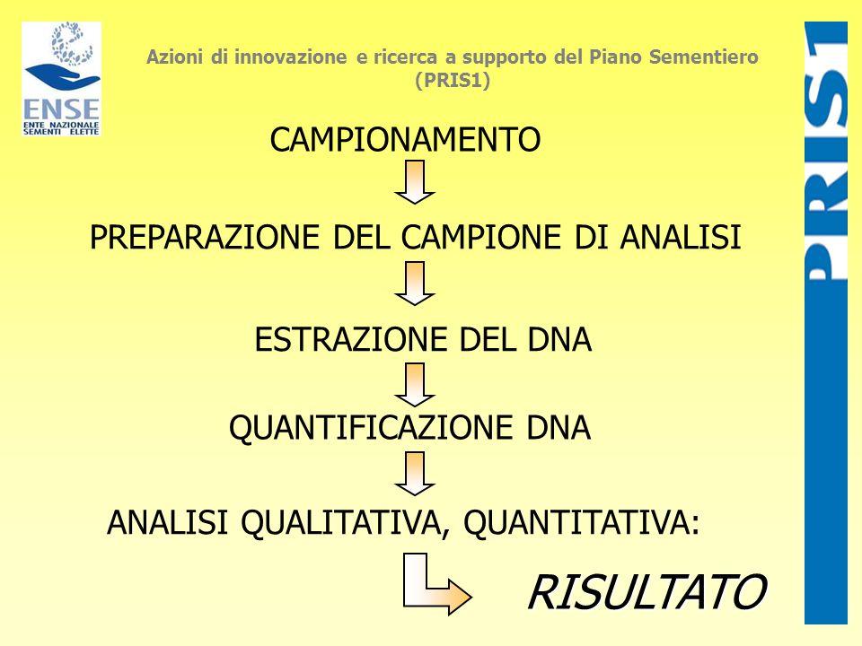 Azioni di innovazione e ricerca a supporto del Piano Sementiero (PRIS1) CAMPIONAMENTO PREPARAZIONE DEL CAMPIONE DI ANALISI QUANTIFICAZIONE DNA ANALISI