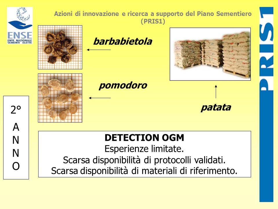 Azioni di innovazione e ricerca a supporto del Piano Sementiero (PRIS1) 2° A N O DETECTION OGM Esperienze limitate.