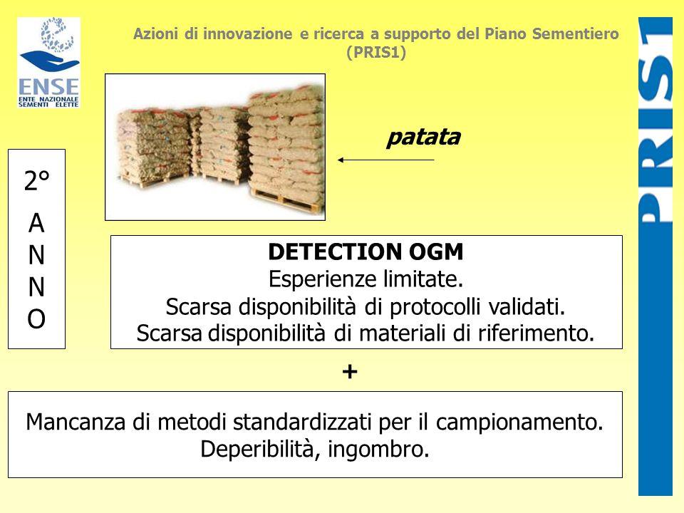 Azioni di innovazione e ricerca a supporto del Piano Sementiero (PRIS1) 2° A N O DETECTION OGM Esperienze limitate. Scarsa disponibilità di protocolli