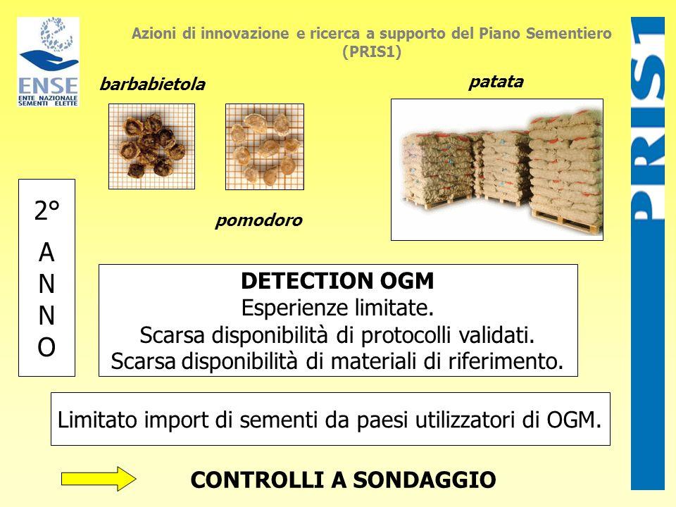 Eventi OGM di barbabietola da zucchero Azioni di innovazione e ricerca a supporto del Piano Sementiero (PRIS1) Eventop35StNOS Varietà commerciale ProduttoreCaratteristichePaese GTSB77 +- InVigor Novartis Seed Monsanto Company Tollerante al glifosate, mediante l inserimento di un gene che codifica per l enzima EPSPS isolato dal ceppo CP4 di Agrobacterium tumefaciens.