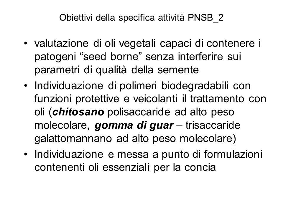 Obiettivi della specifica attività PNSB_2 valutazione di oli vegetali capaci di contenere i patogeni seed borne senza interferire sui parametri di qua