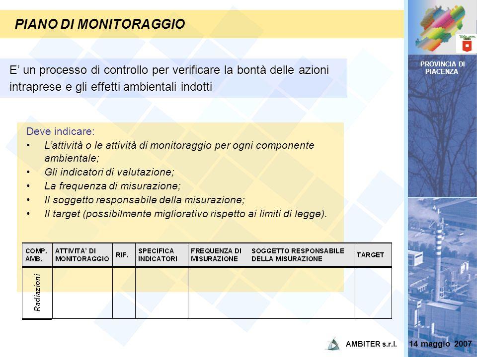 PROVINCIA DI PIACENZA PIANO DI MONITORAGGIO E un processo di controllo per verificare la bontà delle azioni intraprese e gli effetti ambientali indott