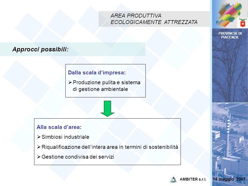 PROVINCIA DI PIACENZA AREA PRODUTTIVA ECOLOGICAMENTE ATTREZZATA Approcci possibili: Dalla scala dimpresa: Produzione pulita e sistema di gestione ambi
