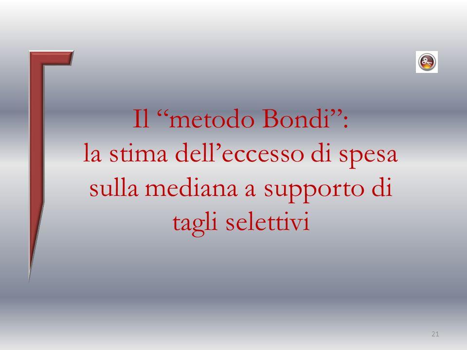 Il metodo Bondi: la stima delleccesso di spesa sulla mediana a supporto di tagli selettivi 21
