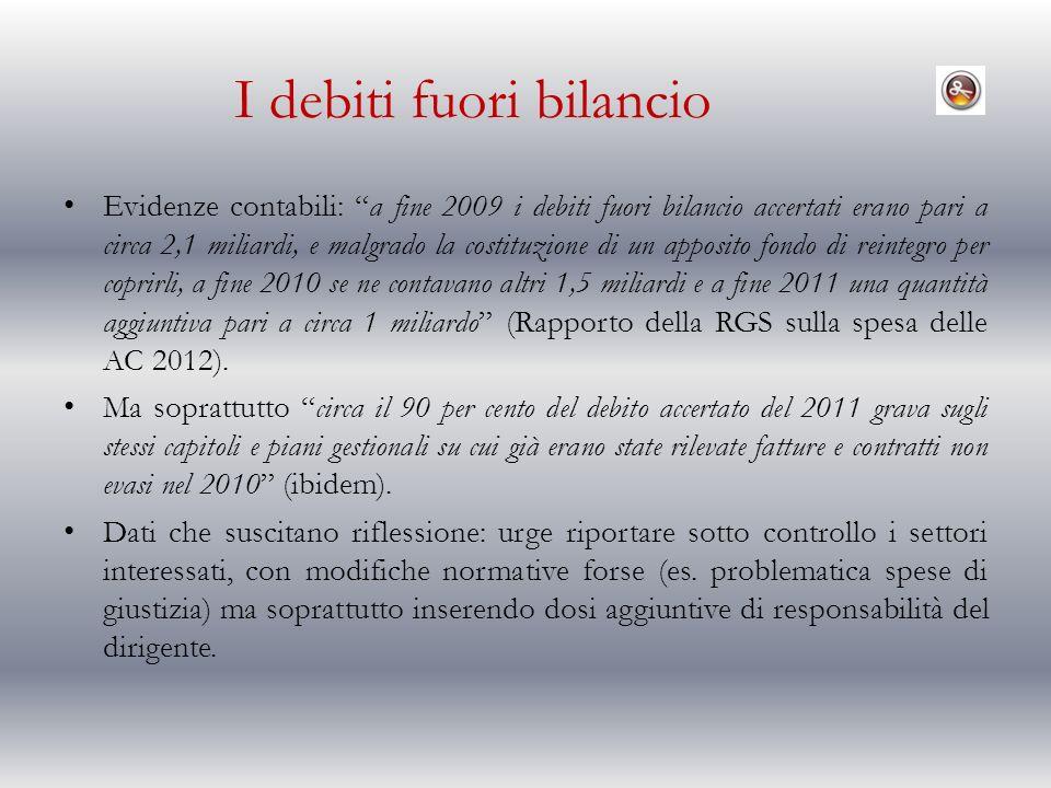 I debiti fuori bilancio Evidenze contabili: a fine 2009 i debiti fuori bilancio accertati erano pari a circa 2,1 miliardi, e malgrado la costituzione di un apposito fondo di reintegro per coprirli, a fine 2010 se ne contavano altri 1,5 miliardi e a fine 2011 una quantità aggiuntiva pari a circa 1 miliardo (Rapporto della RGS sulla spesa delle AC 2012).