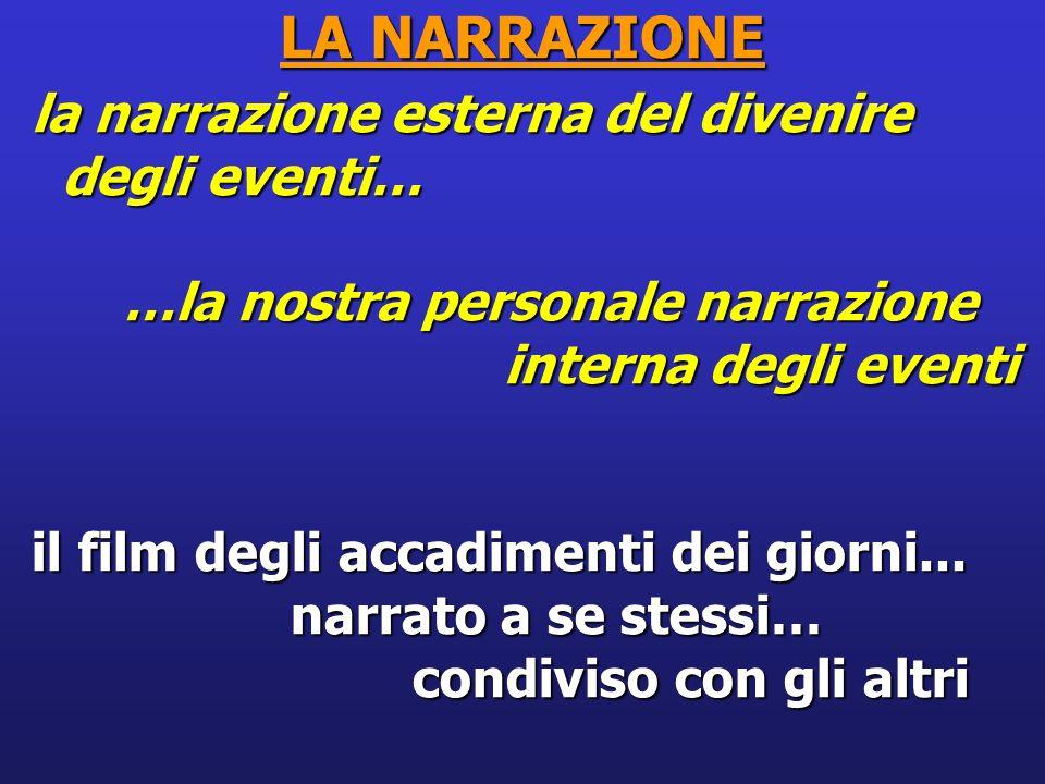 LA NARRAZIONE la narrazione esterna del divenire degli eventi… degli eventi… …la nostra personale narrazione …la nostra personale narrazione interna d