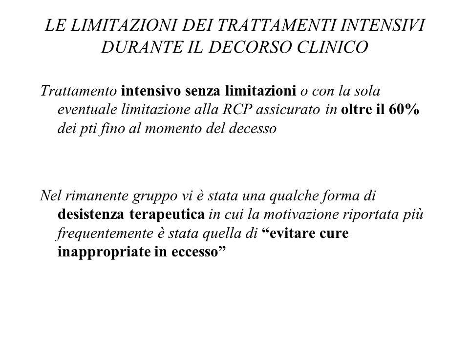 LE LIMITAZIONI DEI TRATTAMENTI INTENSIVI DURANTE IL DECORSO CLINICO Trattamento intensivo senza limitazioni o con la sola eventuale limitazione alla R