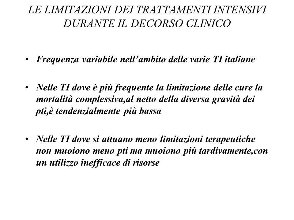 LE LIMITAZIONI DEI TRATTAMENTI INTENSIVI DURANTE IL DECORSO CLINICO Frequenza variabile nellambito delle varie TI italiane Nelle TI dove è più frequen