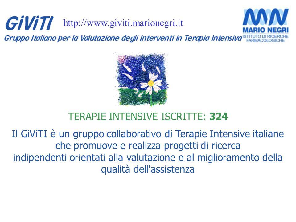 Il GiViTI è un gruppo collaborativo di Terapie Intensive italiane che promuove e realizza progetti di ricerca indipendenti orientati alla valutazione