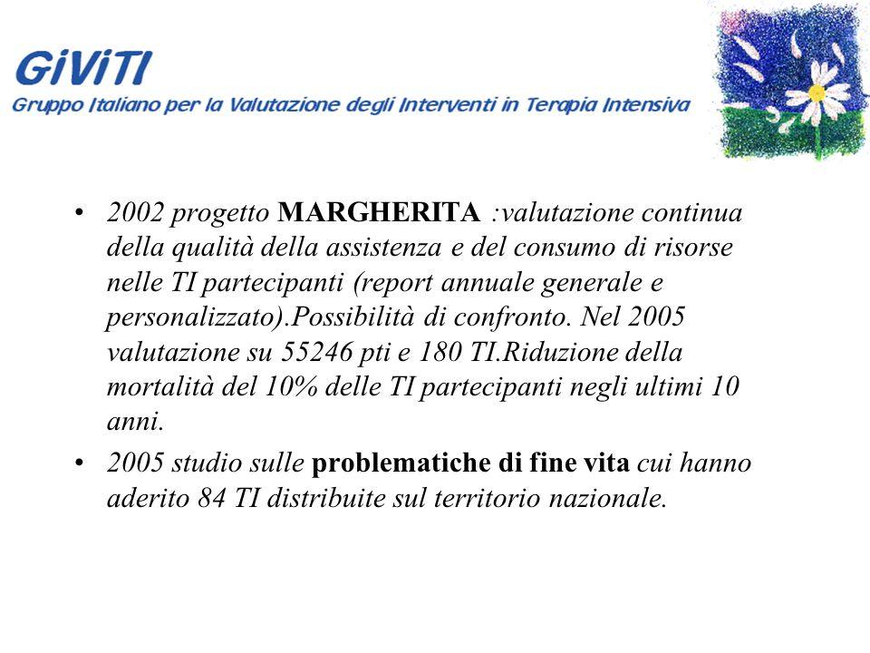 2002 progetto MARGHERITA :valutazione continua della qualità della assistenza e del consumo di risorse nelle TI partecipanti (report annuale generale