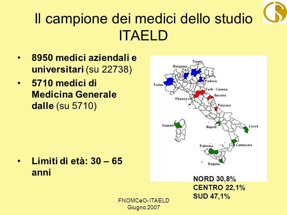 FNOMCeO- ITAELD Giugno 2007 Il campione dei medici dello studio ITAELD 8950 medici aziendali e universitari (su 22738) 5710 medici di Medicina General