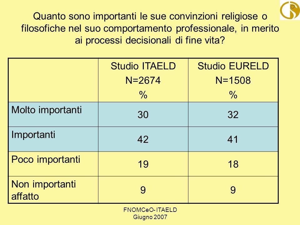 FNOMCeO- ITAELD Giugno 2007 Quanto sono importanti le sue convinzioni religiose o filosofiche nel suo comportamento professionale, in merito ai proces