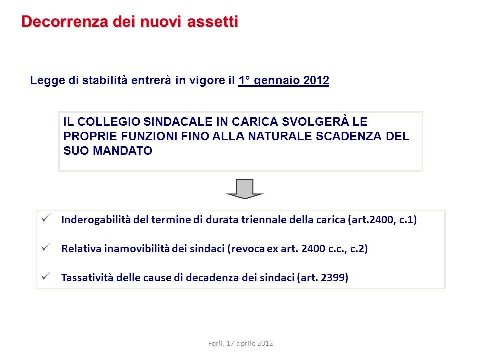 Legge di stabilità entrerà in vigore il 1° gennaio 2012 Decorrenza dei nuovi assetti Inderogabilità del termine di durata triennale della carica (art.2400, c.1) Relativa inamovibilità dei sindaci (revoca ex art.