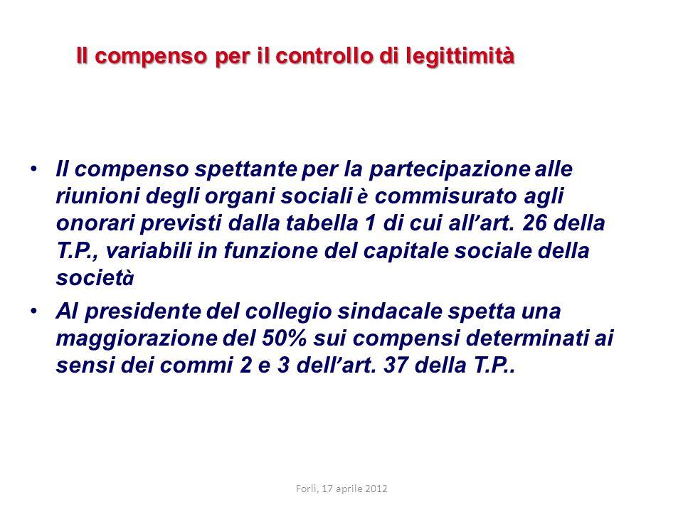 Il compenso per il controllo di legittimità Il compenso spettante per la partecipazione alle riunioni degli organi sociali è commisurato agli onorari previsti dalla tabella 1 di cui all art.