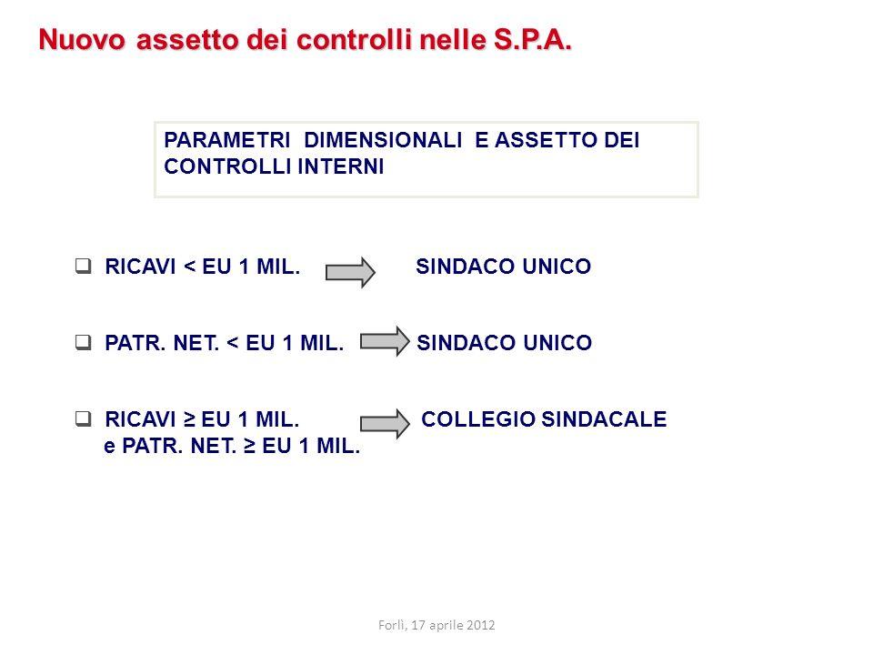 Nuovo assetto dei controlli nelle S.P.A.