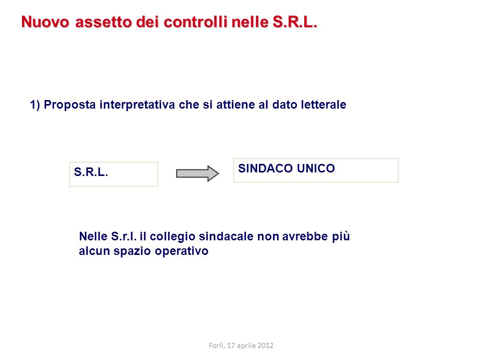 1) Proposta interpretativa che si attiene al dato letterale Nuovo assetto dei controlli nelle S.R.L.