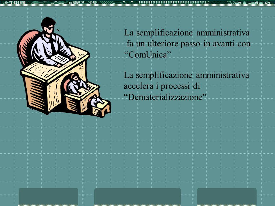 La semplificazione amministrativa fa un ulteriore passo in avanti con ComUnica La semplificazione amministrativa accelera i processi di Dematerializza